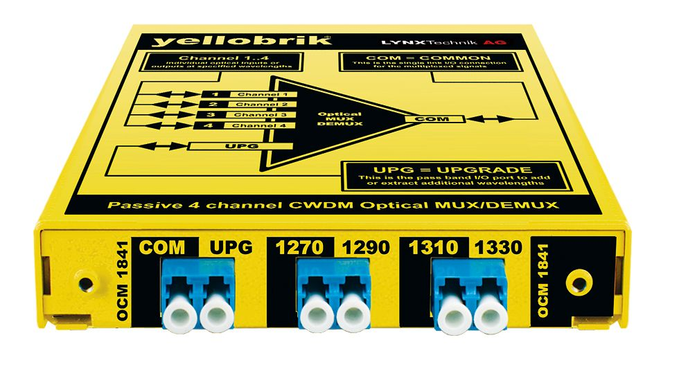 yellobrik 4 Channel Fibre Optic CWDM (LC connectors)