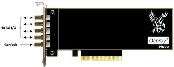 Osprey 945 - 4 SDI I/O Channel Card
