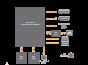Sonora 1080p H.264 encoder/decoder